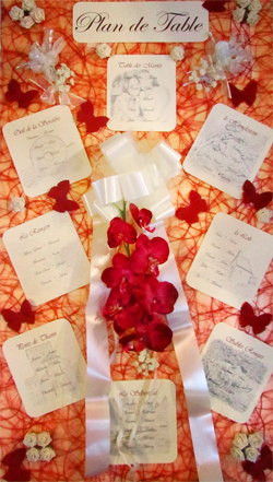 plan de table banquet de mariage